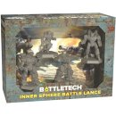 BattleTech: Inner Sphere Battle Lance - EN